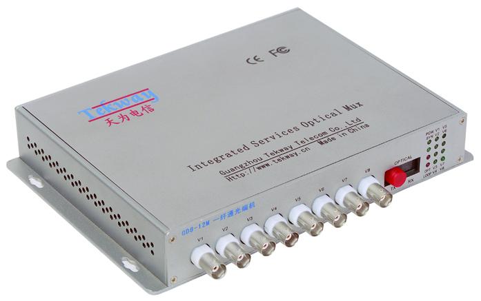多接口光猫/光纤MODEM