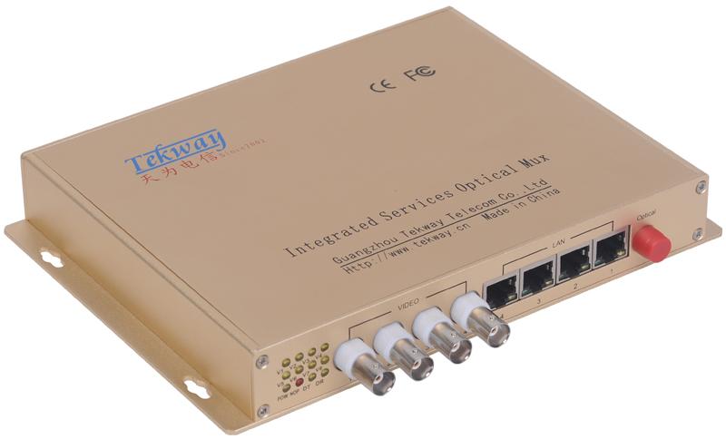 3G-SDI综合业务万博手机网站(SDI+千兆网口)