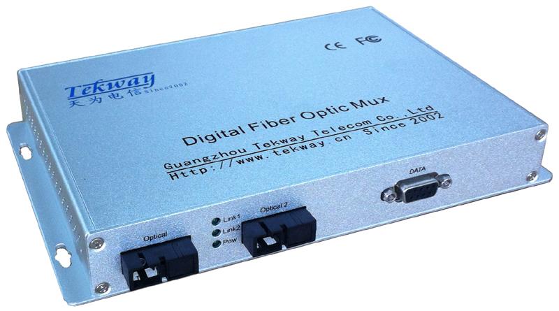节点式千兆以太网+串口光纤收发器