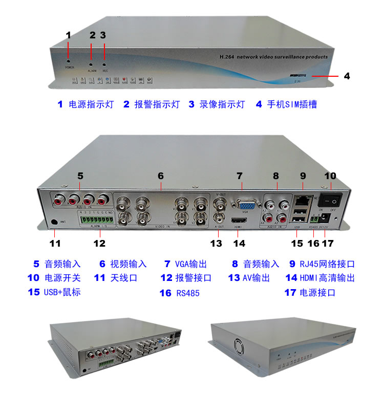 8路网络视频服务器