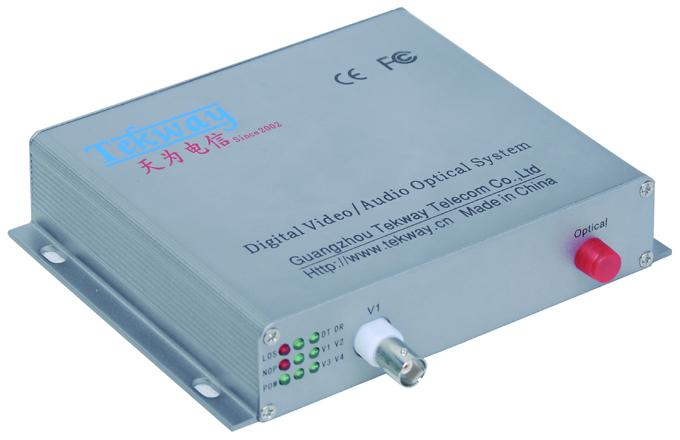 1路视频1路数据光端机